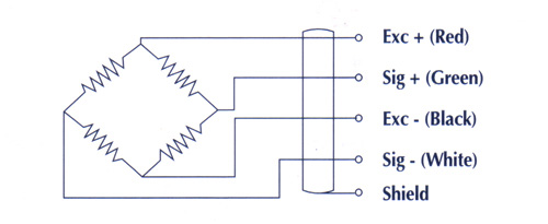 zsd digital load cell malaysia s e t weighing systems sdn bhd on Any Load Cells Wiring-Diagram Maguire Load Cell Wiring-Diagram for zsd loadcell wiring schematic diagram